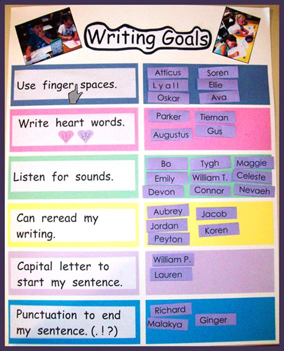 Goal Setting For Writers