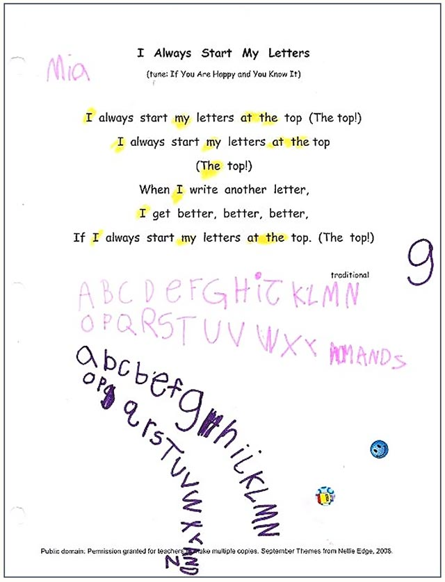 Kindergarten friendly handwriting by nellie edge letters thecheapjerseys Images