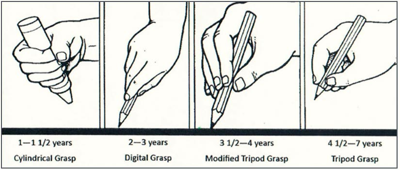pencil grip for children