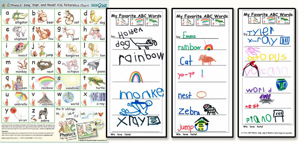 Independent Writing And Drawing Word Work