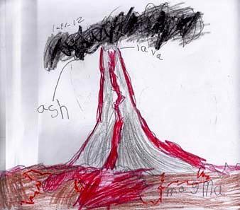 science literacy projects - volcanoes