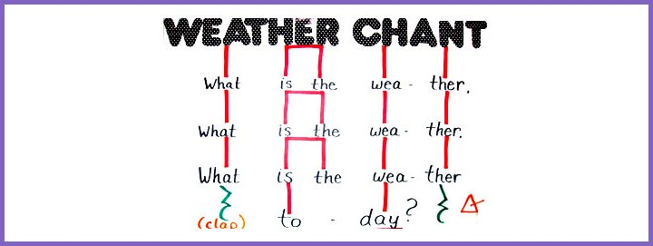 weather poems