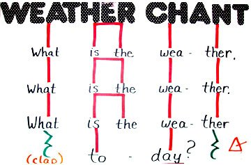 weather chant