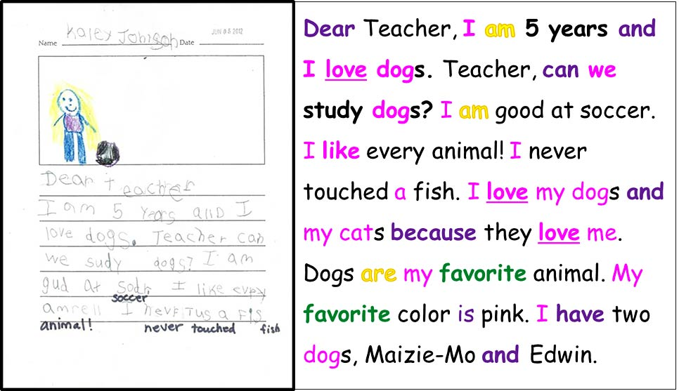 Kindergartners love Information Writing