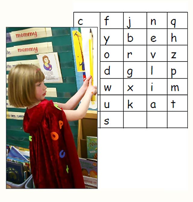 child perform the ABC Phonics