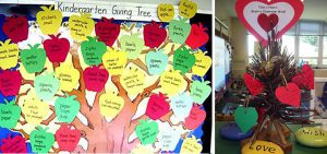 Weekly Focus: The Kindergarten Giving Tree –