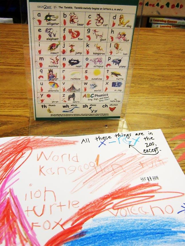 abc miniature chart for kindergarten lesson