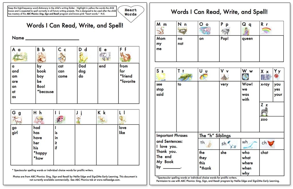 ABC Phonics program: ABC Wall Cards,