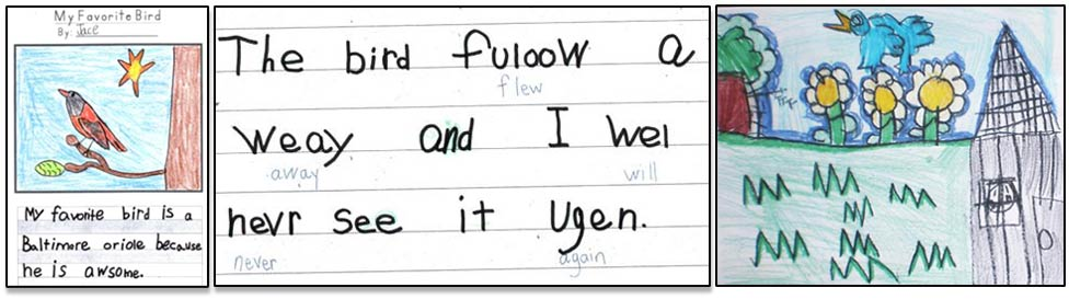 Proven Practices for Creating a Powerful Kindergarten Writing Workshop Model