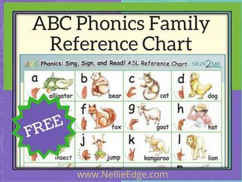 FREE ABC Phonics Family Reference Chart