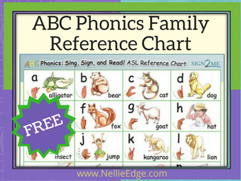 ABC Phonics Reference Chart Free on TpT