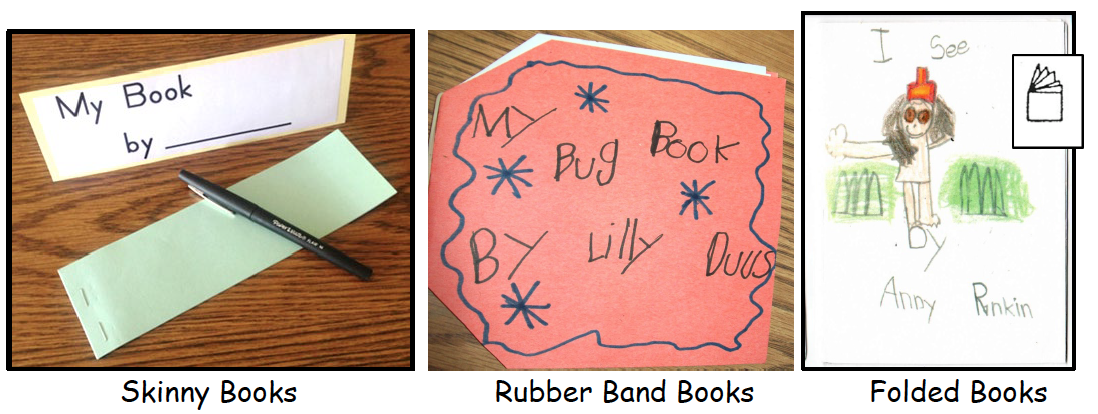 Kindergarten students write, draw, and make books at home and at school.