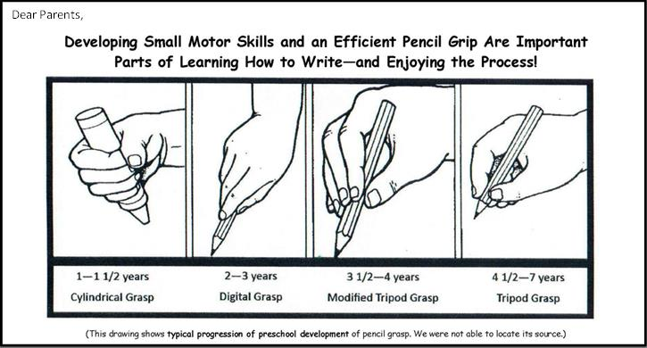 Teach good pencil grip - Nellie Edge